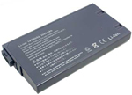 Replacement Battery for Sony PCGA-BP1N (Single Pack)